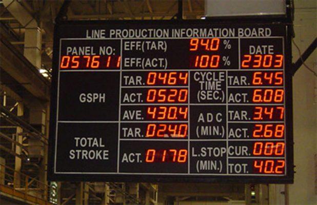 andon system led board là gì