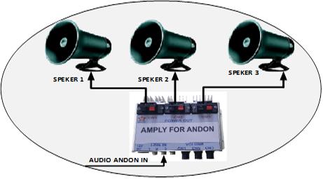 Khuếch đại âm thanh 2