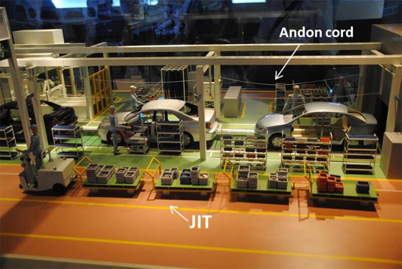 Hệ thống Andon System là gì? Những lợi ích của Andonsystem 2