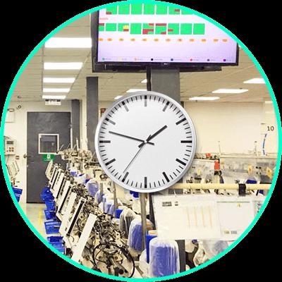 andon system quản lý thời gian sản xuất